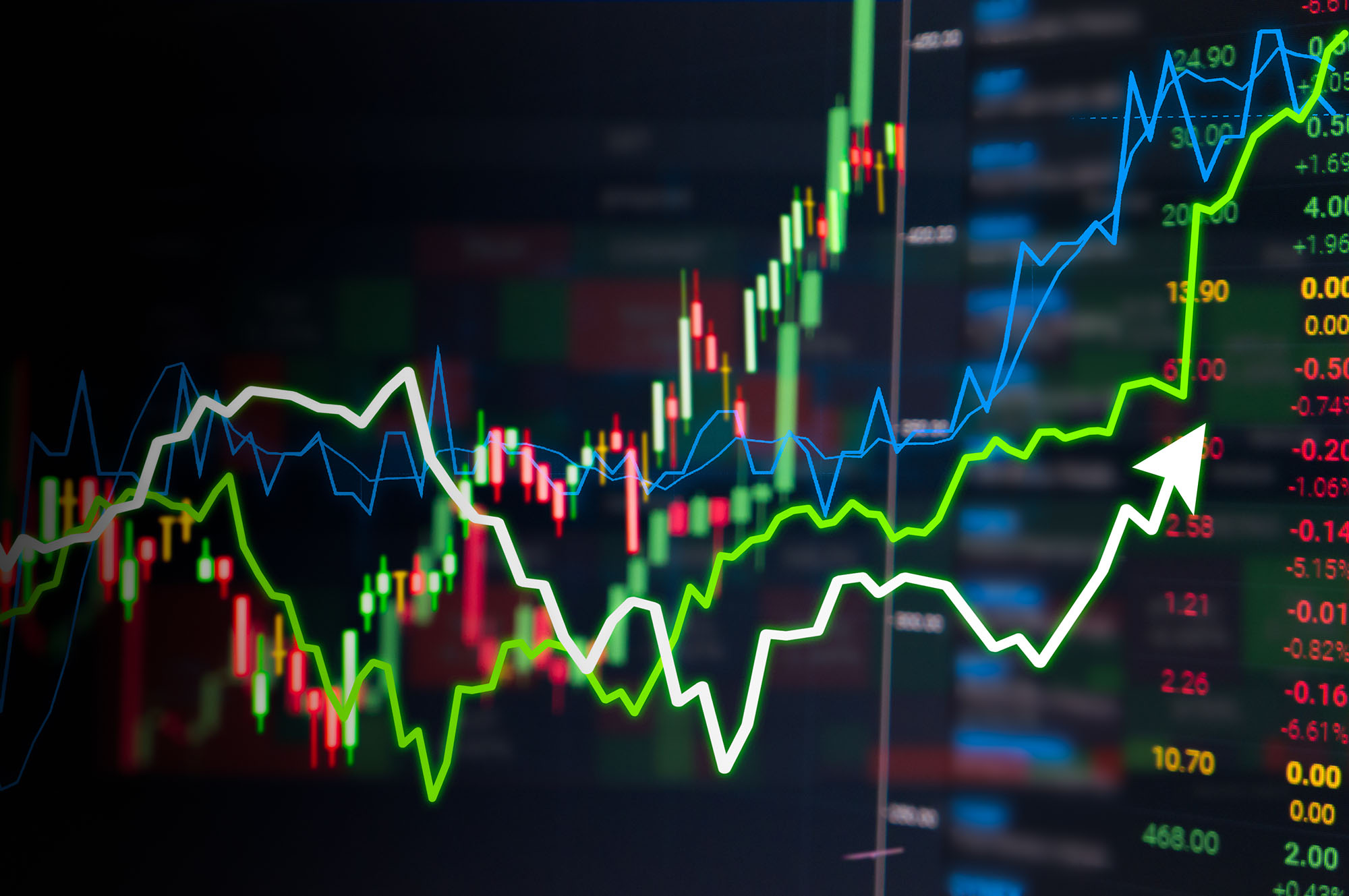 Which indices drive forex