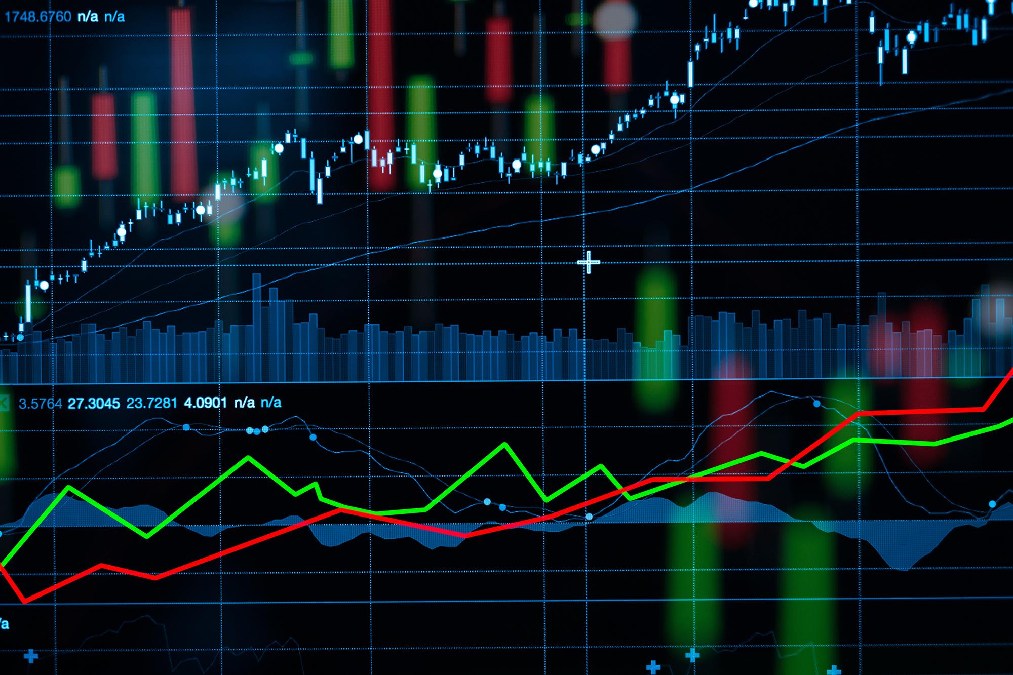 Forex commodity price